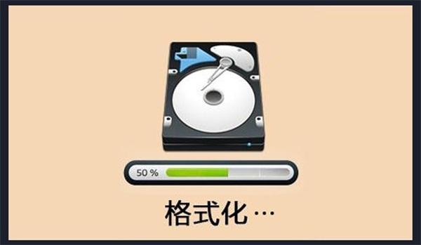 硬盘格式化
